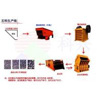 Complete production line Product No:183235-287 Manufactures