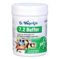 7.2 BUFFER Manufactures