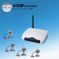 Wireless USB camera kit Manufactures