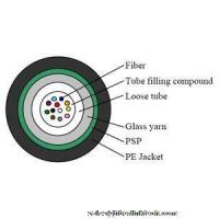 Buy cheap Fiber Optic Cable- Indoor Access Building Cable 02-12 from wholesalers