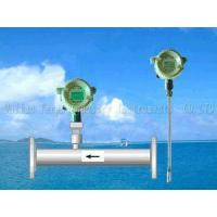 Held Ultrasonic flowmeter Manufactures