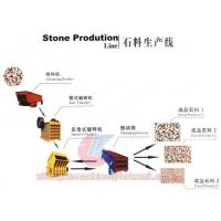 Stone Production Line Manufactures