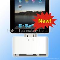 5in1 iPad Connection Kit Manufactures