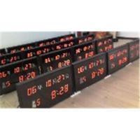 China Master clock wholesale