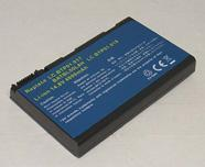 Laptop/Notebook Batteries Manufactures