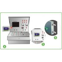 Main Equipment Circuit remote control system Manufactures