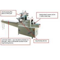 Cup automatic packing and counting machine Manufactures