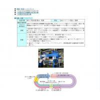 Plate frame type filter press Manufactures