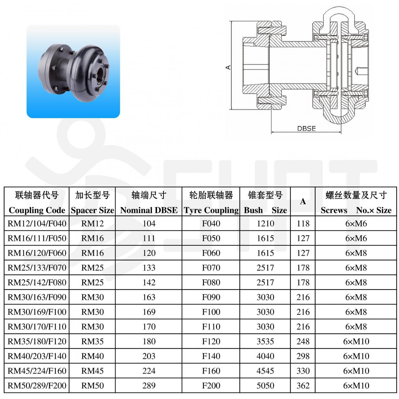 Buy cheap Couplings RM Spacer Coupling from wholesalers