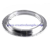 China Lens Ring/Adaptor OM-EOS wholesale