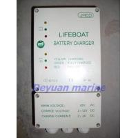 Life boat Auxiliary Equipment