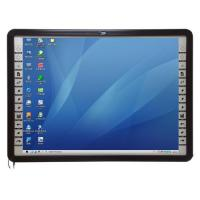 Interactive Whiteboard Manufactures