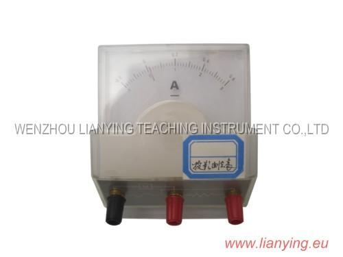 China Projection Current Meter
