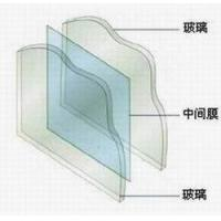different use of PVB film Manufactures