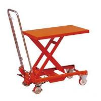 Lift Table Manufactures