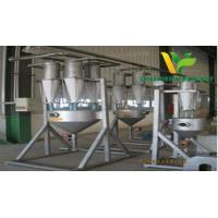 Wheat Starch Production Process Manufactures