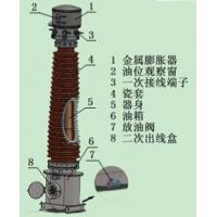 Capacitor voltage transformers Manufactures