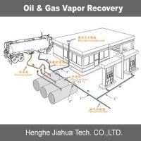 Oil and Gas Vapor Recovery system Manufactures