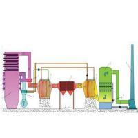 Buy cheap Flue Gas Heat Recovery System/Equipment from wholesalers