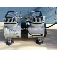 Small Air Compressor Manufactures