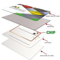 Competitive Price Long Distance 125Khz Rfid Card Manufactures