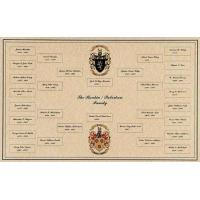Buy cheap 4-Generation Family Tree Ancestry Chart with 2 Coats of Arms & Family Names from wholesalers
