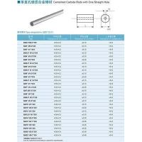 Tungsten Carbide Round Bars with Holes