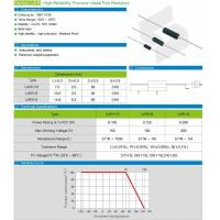 Buy cheap Series UAR High Reliability Precision Metal Film Resistors from wholesalers
