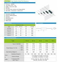 Buy cheap Series EE High Stability Metal Film Resistors from wholesalers