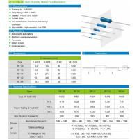 Buy cheap Series RE High Stability Metal Film Resistors from wholesalers