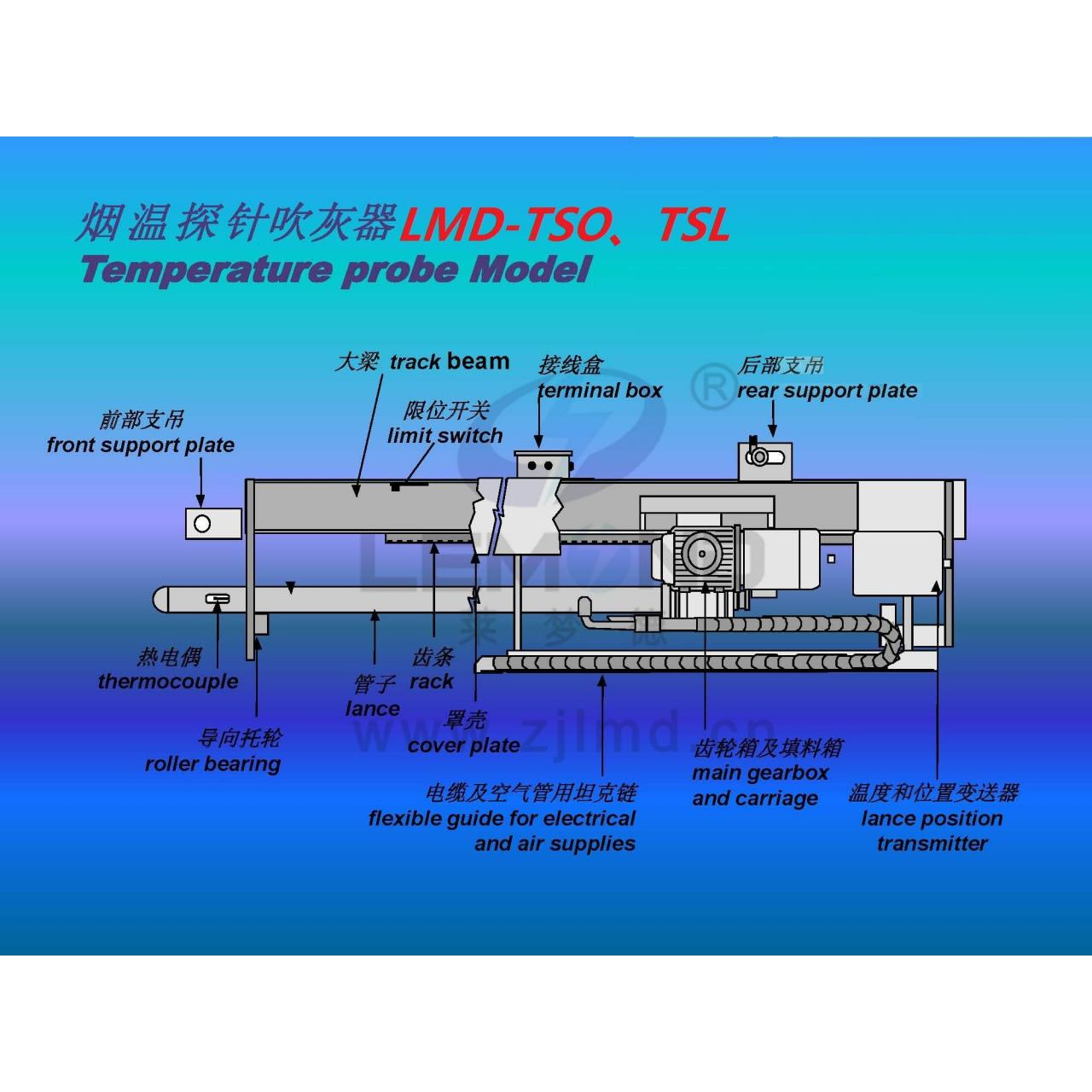 LMD-TSO TEMPERATURE PROBE MODEL SOOTBLOWER Manufactures