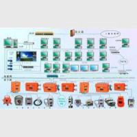 Monitoring and Control System Manufactures