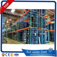 Heavy Duty Metal Shelving Manufactures
