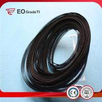 MMO Mesh Ribbon Anode Manufactures
