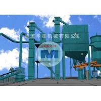Resin production line Manufactures