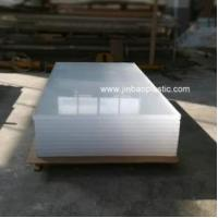 Clear Acrylic Sheet Manufactures