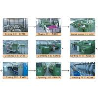 Buy cheap roving from wholesalers