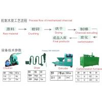 New Charcoal Briquette Making Machine For Sale Manufactures