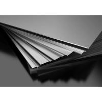 Hot Rolled Stainless Steel Sheet Manufactures