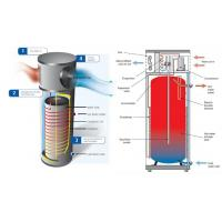 Power World air source heat pump water tank Manufactures